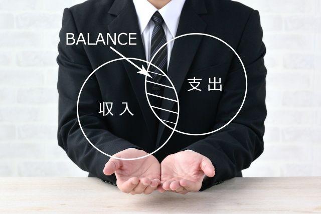 財務系の資格【税理士】【公認会計士】【FP】の写真
